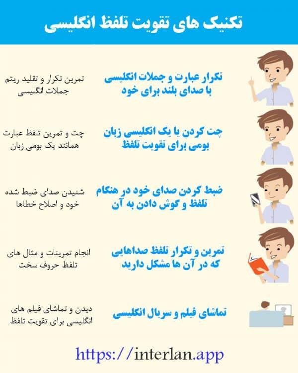 ۵ روش برای تقویت تلفظ انگلیسی تلفظ لغات انگلیسی