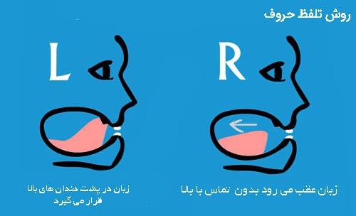 نقش زبان و دهان در تلفظ حروف