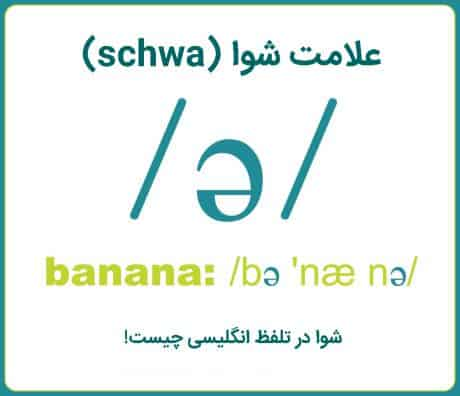 علامت شوا در انگلیسی